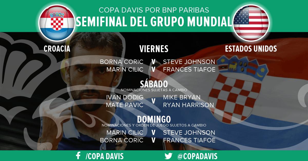 Partidos de la eliminatoria entre Croacia y Estados Unidos en la Copa Davis 2018