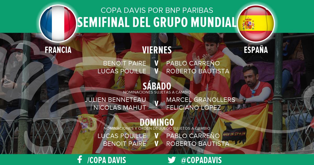 Partidos de la eliminatoria de España y Francia en las semifinales de la Copa Davis