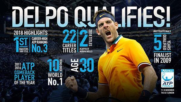 Juan Martín del Potro clasificó al Nitto ATP Finals 2018 | Foto: www.atpworldtour.com