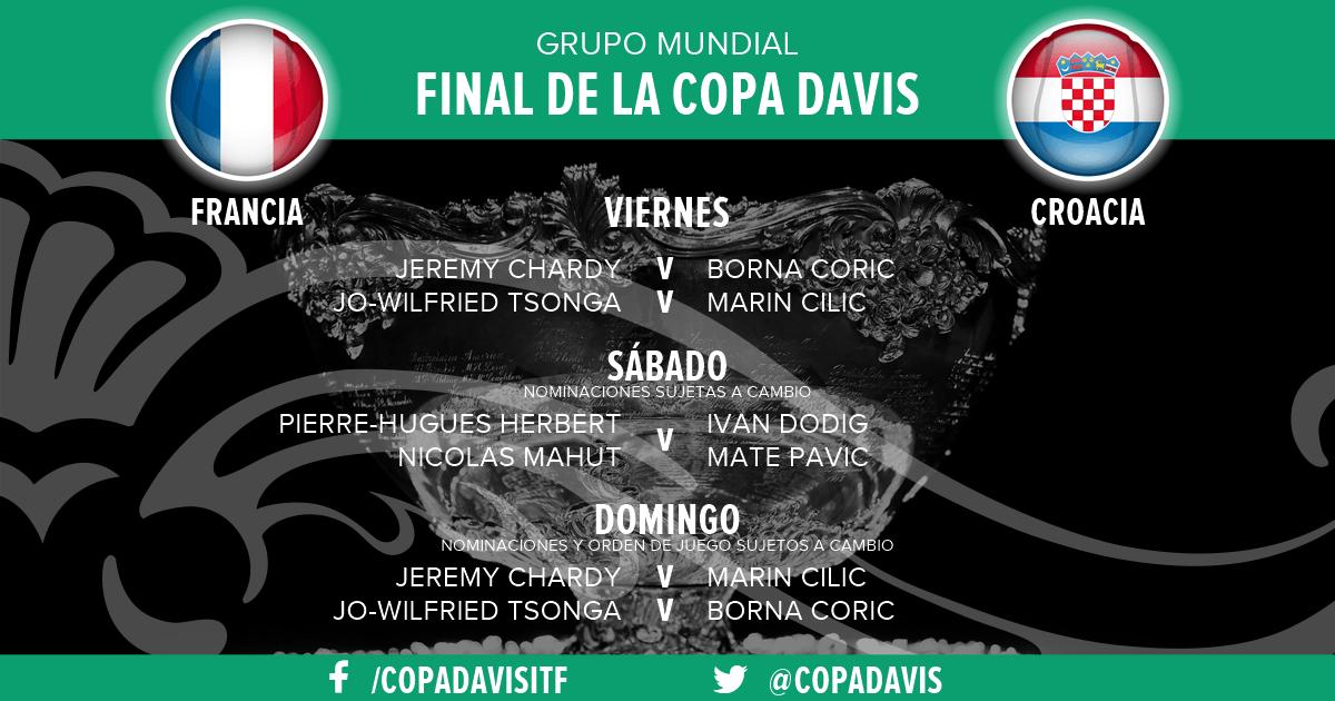 Partidos de la final de la Copa Davis 2018 entre Francia y Croacia