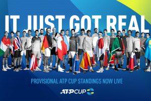 Clasificación ATP Cup países