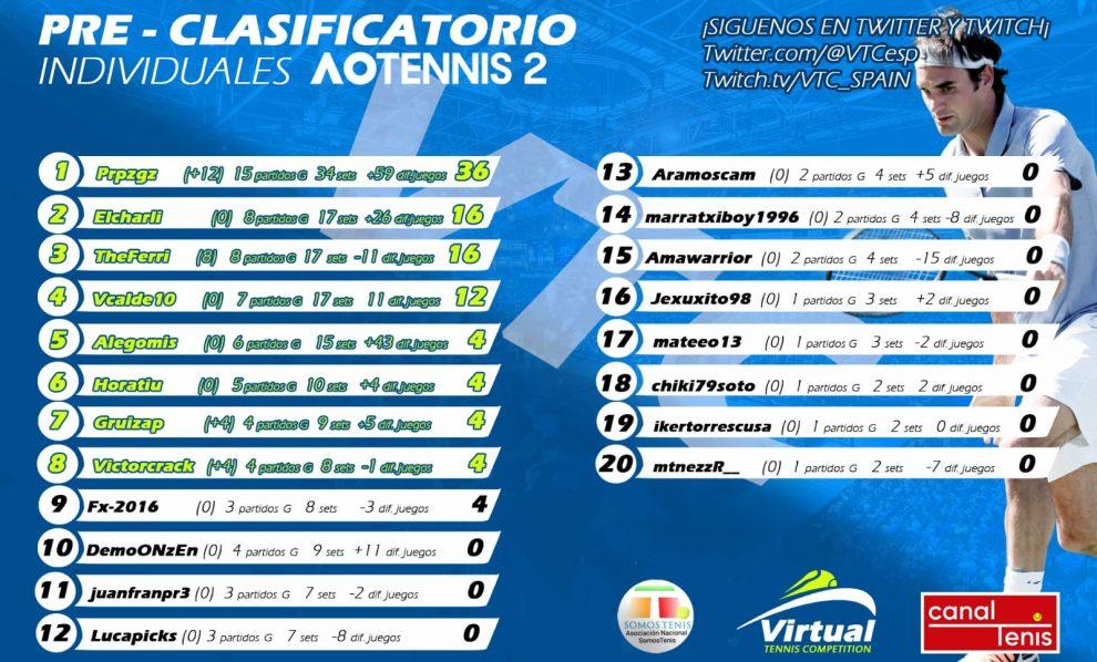 Torneos de Maestros VTC
