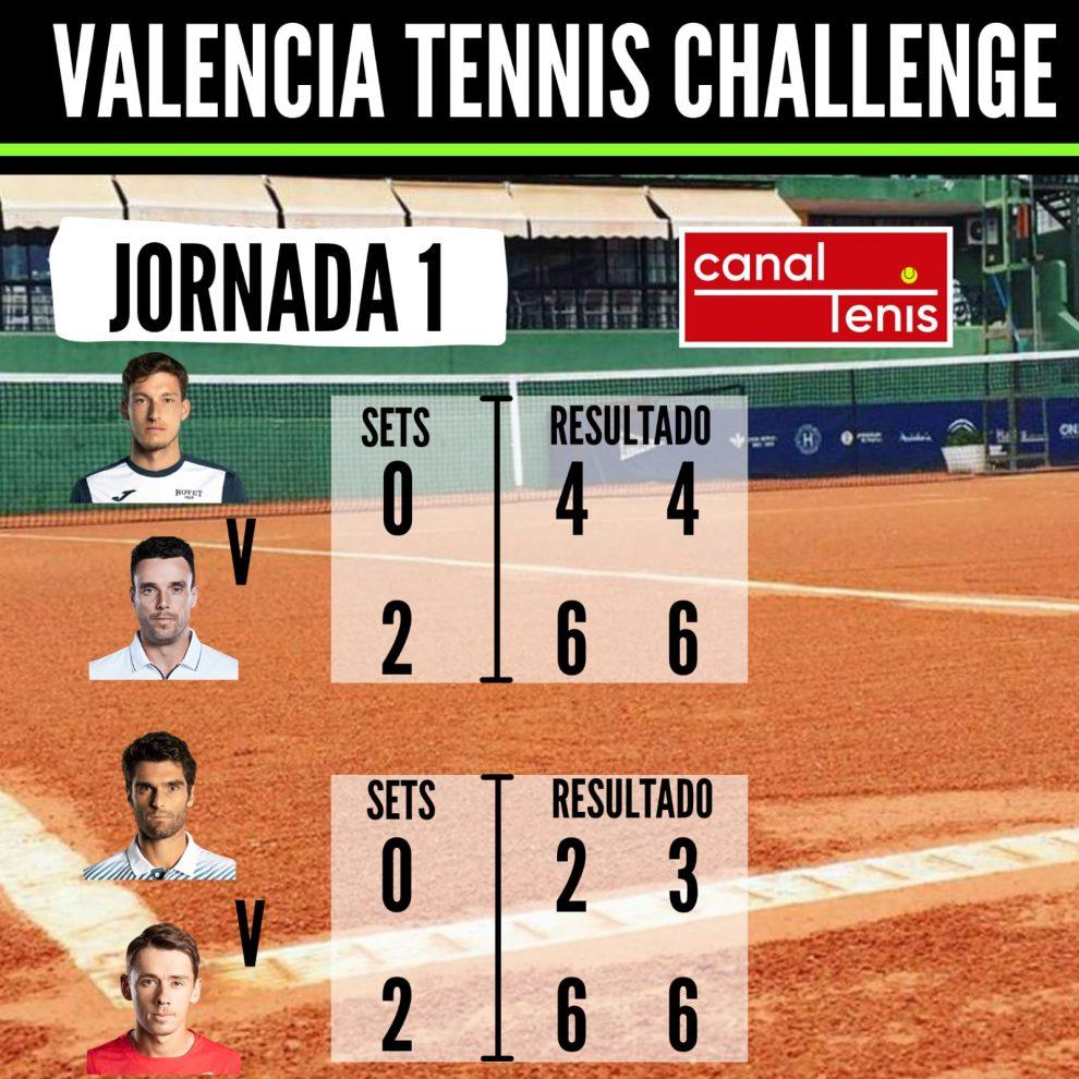 bautista valencia tennis challenge