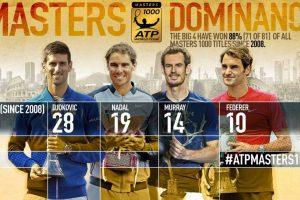big four ranking atp dominio quince años