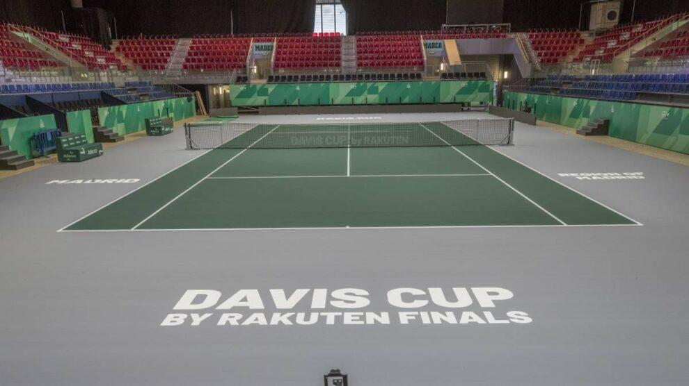 Los Grupos Copa Davis 2021