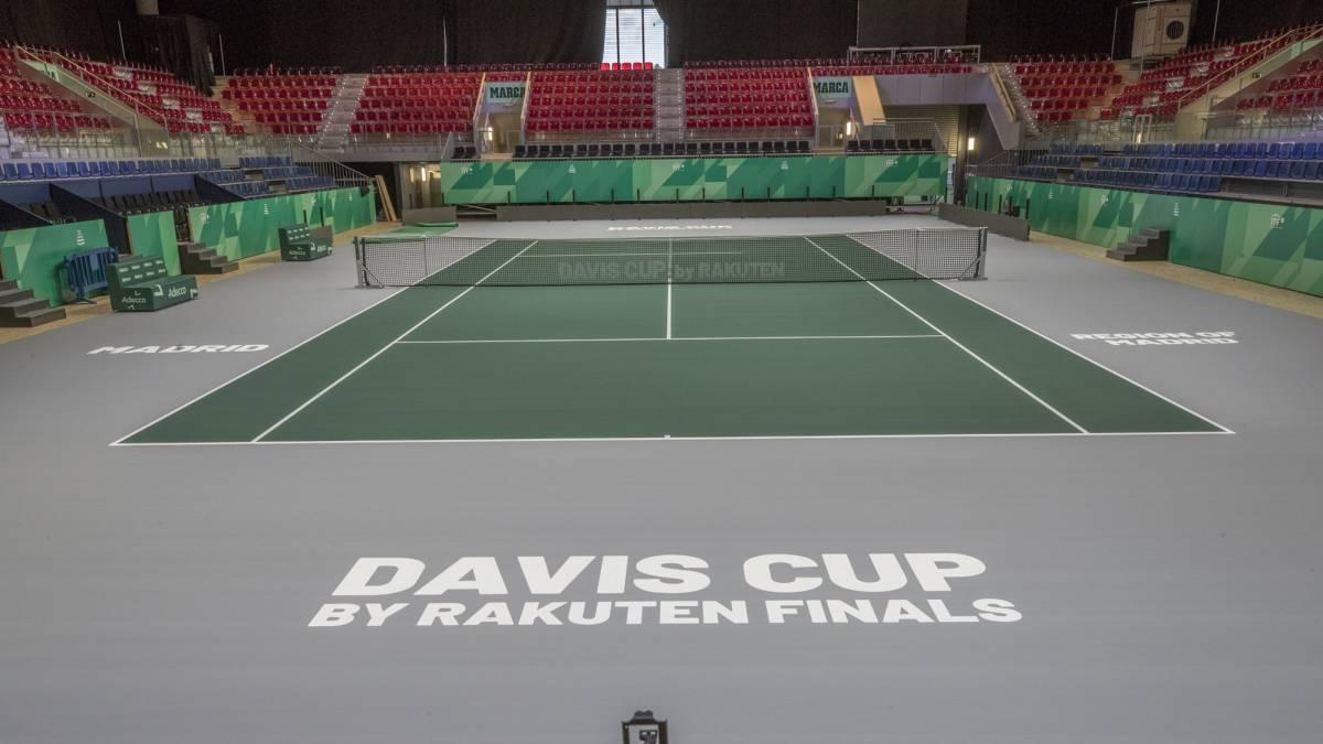 Los grupos y lugares de la Copa Davis 2021 - Canal Tenis